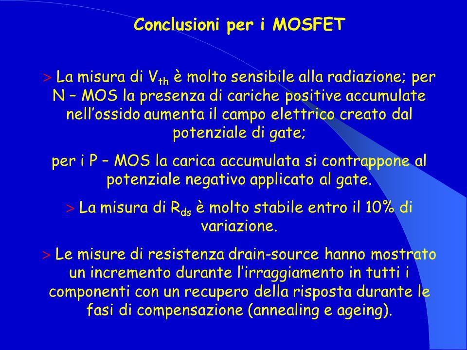 Conclusioni per i MOSFET La misura di V th è molto sensibile alla radiazione; per N – MOS la presenza di cariche positive accumulate nellossido aument