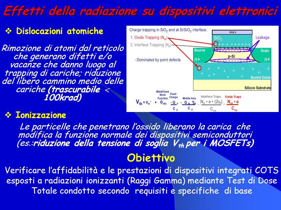 Effetti della radiazione su dispositivi elettronici Obiettivo Verificare laffidabilità e le prestazioni di dispositivi integrati COTS esposti a radiaz