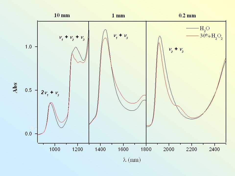 Il citocromo-c è una proteina trasportatrice di elettroni nel processo di respirazione cellulare