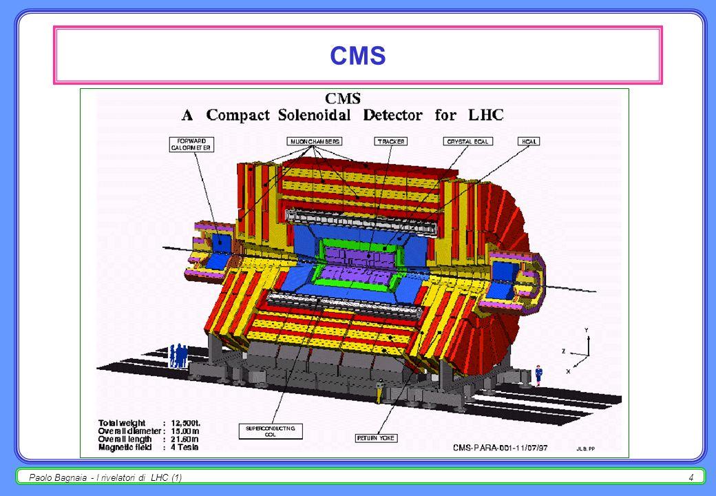 Paolo Bagnaia - I rivelatori di LHC (1)3 nota storica : 1992 - 93 meeting di Evian (marzo 1992) : Ascot (toroide in aria, calorimetria LAr); CMS (sole