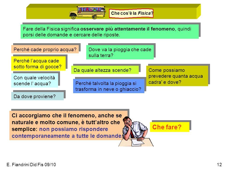 E. Fiandrini Did Fis 09/1012 Che cosè la Fisica? Fare della Fisica significa osservare più attentamente il fenomeno, quindi porsi delle domande e cerc