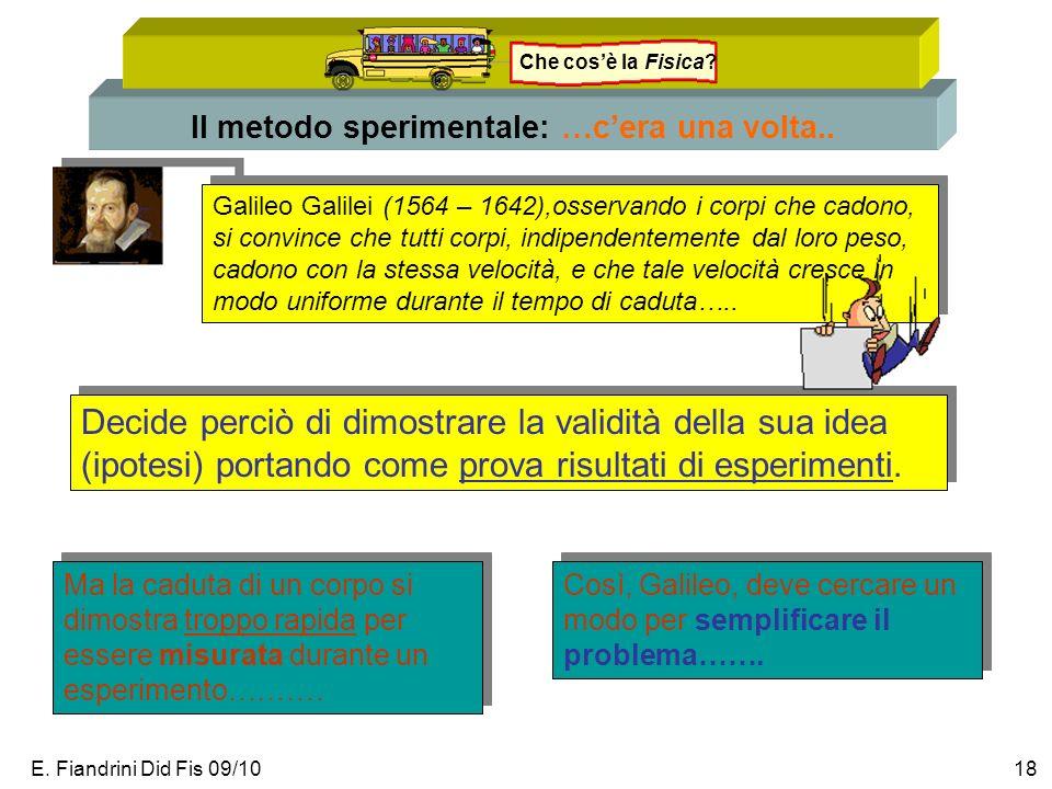 E. Fiandrini Did Fis 09/1018 Il metodo sperimentale: …cera una volta.. Che cosè la Fisica? Galileo Galilei (1564 – 1642),osservando i corpi che cadono