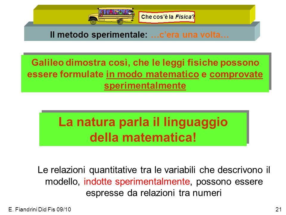 E. Fiandrini Did Fis 09/1021 Il metodo sperimentale: …cera una volta… Che cosè la Fisica? Galileo dimostra così, che le leggi fisiche possono essere f
