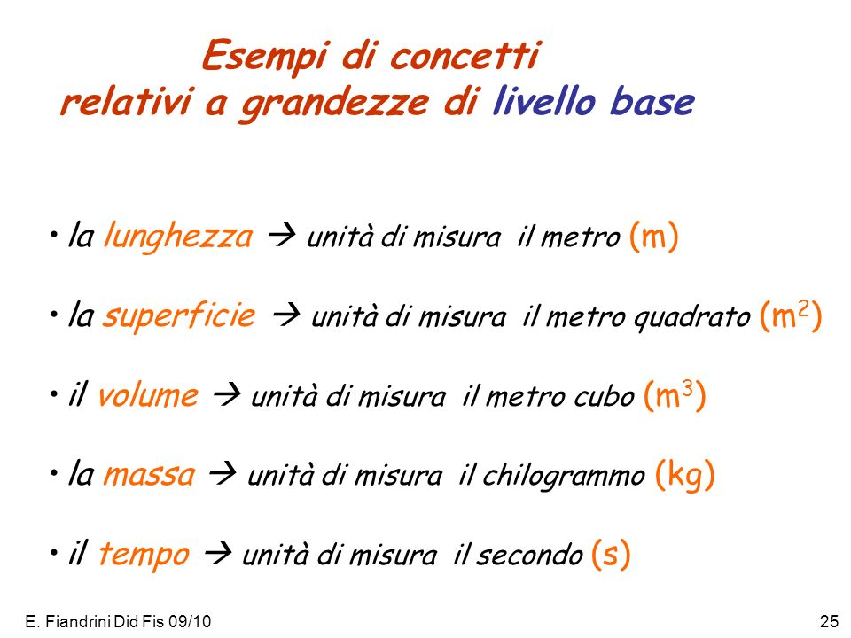 E. Fiandrini Did Fis 09/1025 Esempi di concetti relativi a grandezze di livello base la lunghezza unità di misura il metro (m) la superficie unità di