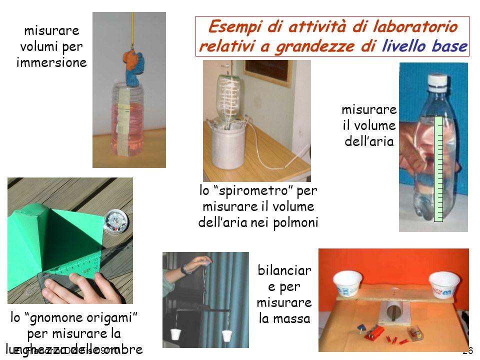 E. Fiandrini Did Fis 09/1026 Esempi di attività di laboratorio relativi a grandezze di livello base misurare volumi per immersione lo spirometro per m