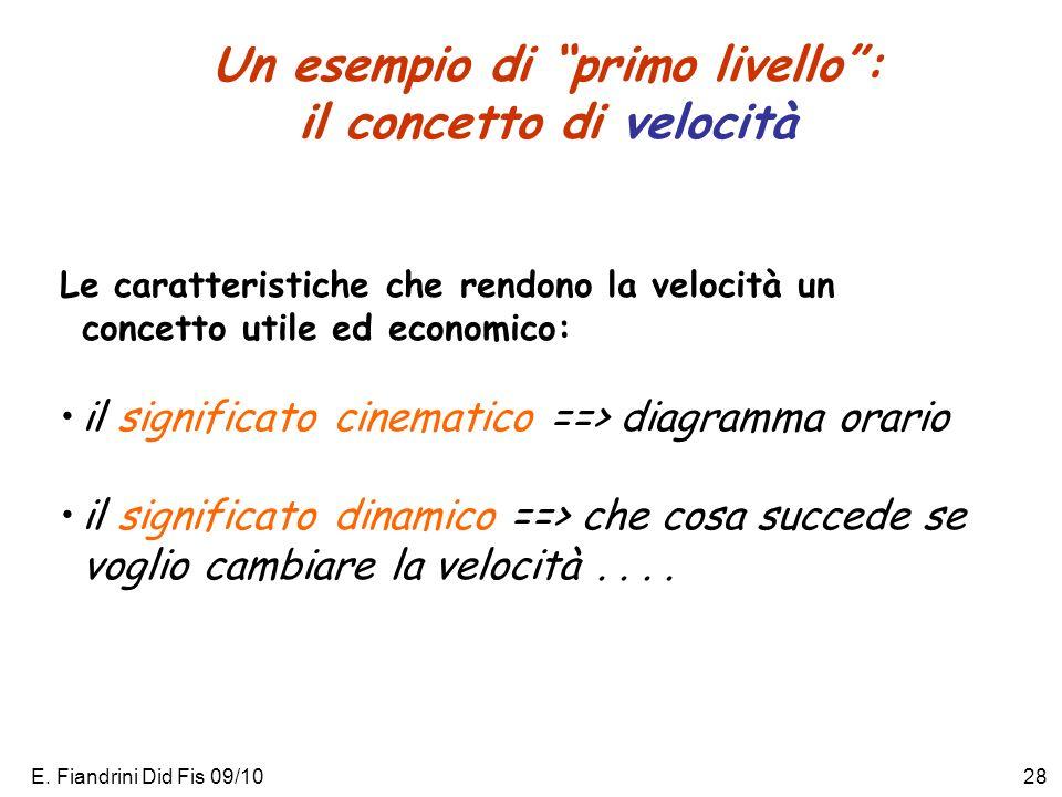E. Fiandrini Did Fis 09/1028 Un esempio di primo livello: il concetto di velocità Le caratteristiche che rendono la velocità un concetto utile ed econ