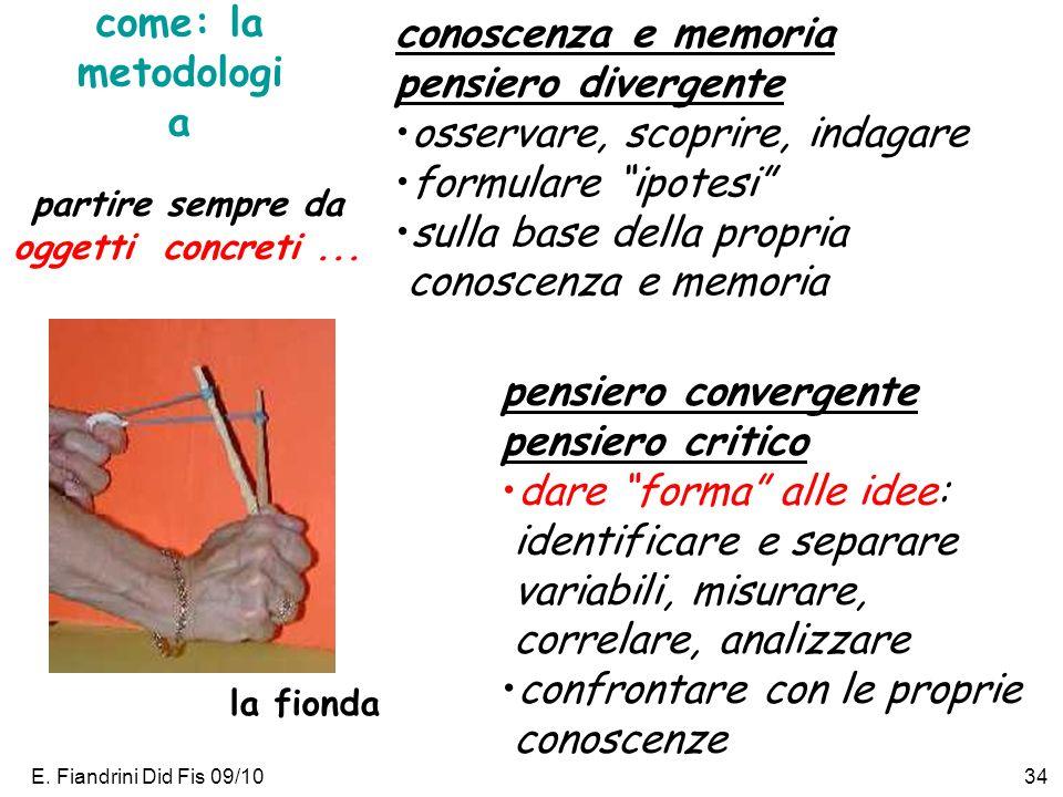 E. Fiandrini Did Fis 09/1034 conoscenza e memoria pensiero divergente osservare, scoprire, indagare formulare ipotesi sulla base della propria conosce