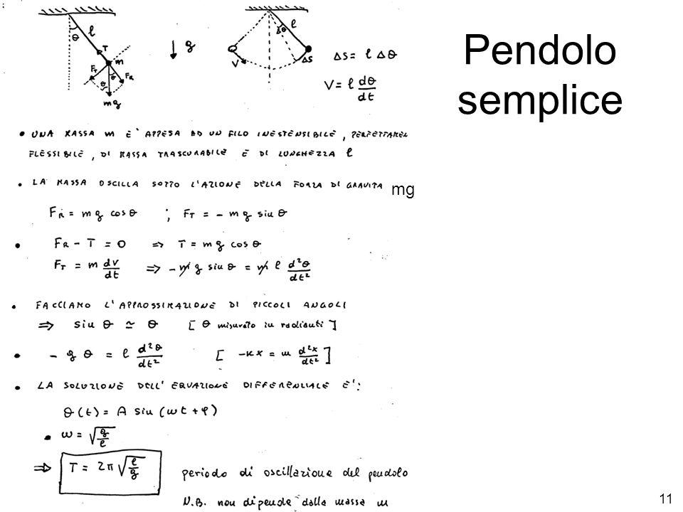 E. Fiandrini Did Fis I 08/0911 Pendolo semplice mg