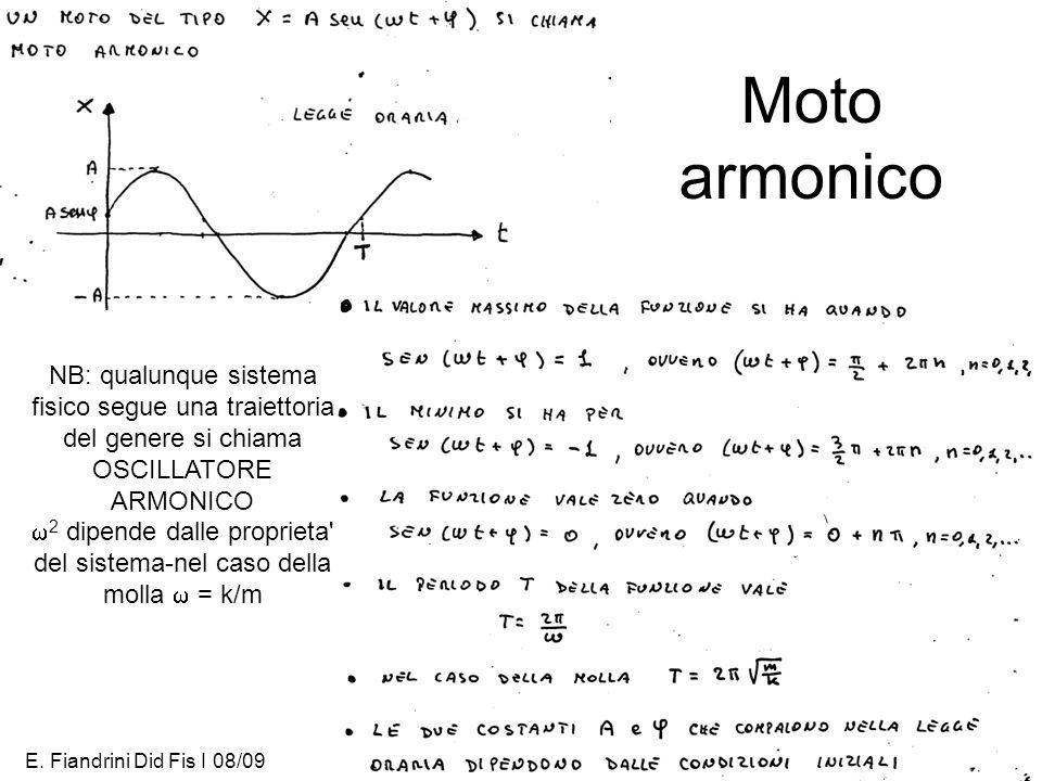 E. Fiandrini Did Fis I 08/0912 Moto armonico NB: qualunque sistema fisico segue una traiettoria del genere si chiama OSCILLATORE ARMONICO 2 dipende da