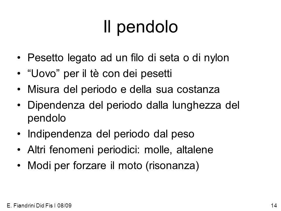 E. Fiandrini Did Fis I 08/0914 Il pendolo Pesetto legato ad un filo di seta o di nylon Uovo per il tè con dei pesetti Misura del periodo e della sua c