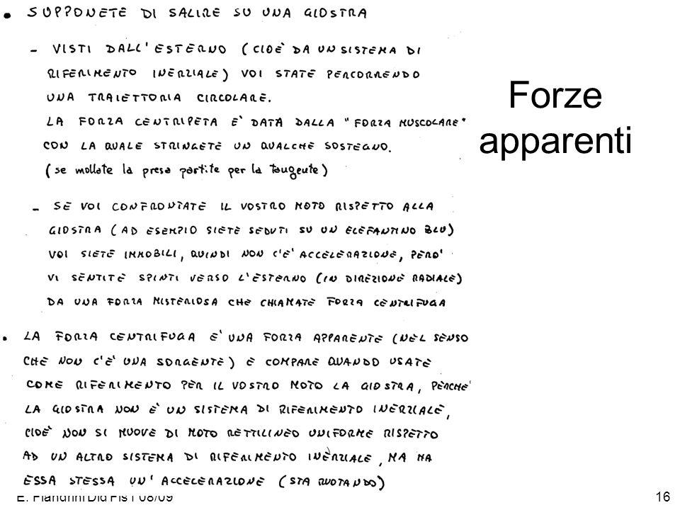 E. Fiandrini Did Fis I 08/0916 Forze apparenti