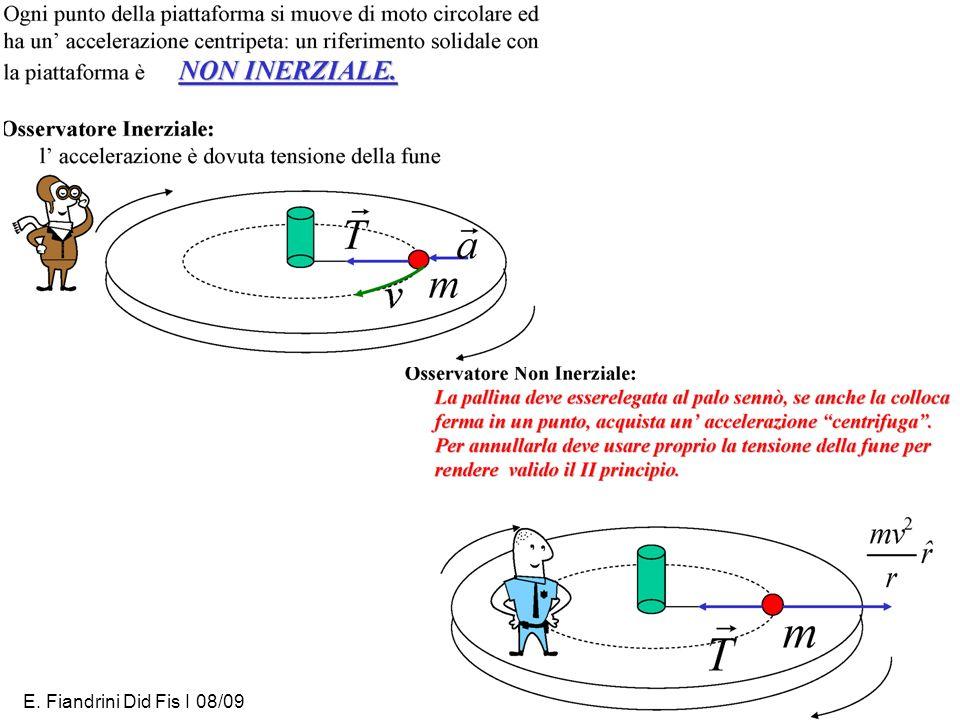 E. Fiandrini Did Fis I 08/0918