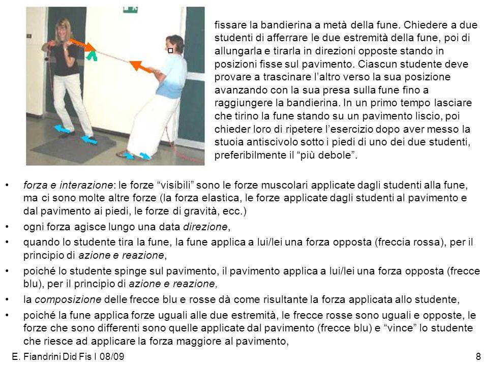 8 forza e interazione: le forze visibili sono le forze muscolari applicate dagli studenti alla fune, ma ci sono molte altre forze (la forza elastica, le forze applicate dagli studenti al pavimento e dal pavimento ai piedi, le forze di gravità, ecc.) ogni forza agisce lungo una data direzione, quando lo studente tira la fune, la fune applica a lui/lei una forza opposta (freccia rossa), per il principio di azione e reazione, poiché lo studente spinge sul pavimento, il pavimento applica a lui/lei una forza opposta (frecce blu), per il principio di azione e reazione, la composizione delle frecce blu e rosse dà come risultante la forza applicata allo studente, poiché la fune applica forze uguali alle due estremità, le frecce rosse sono uguali e opposte, le forze che sono differenti sono quelle applicate dal pavimento (frecce blu) e vince lo studente che riesce ad applicare la forza maggiore al pavimento, fissare la bandierina a metà della fune.