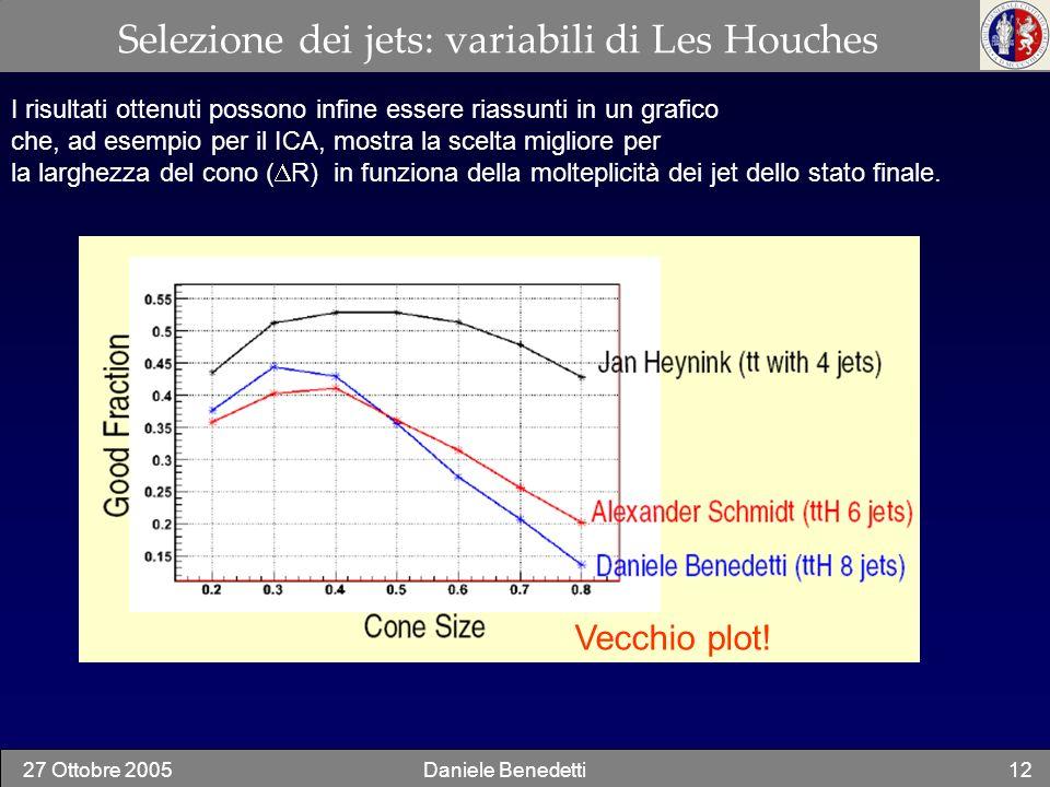 27 Ottobre 2005Daniele Benedetti12 Selezione dei jets: variabili di Les Houches I risultati ottenuti possono infine essere riassunti in un grafico che