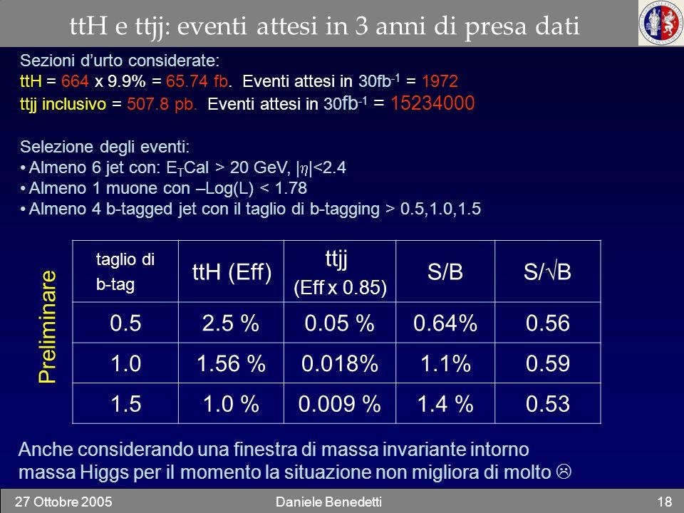 27 Ottobre 2005Daniele Benedetti18 ttH e ttjj: eventi attesi in 3 anni di presa dati Sezioni durto considerate: ttH = 664 x 9.9% = 65.74 fb. Eventi at