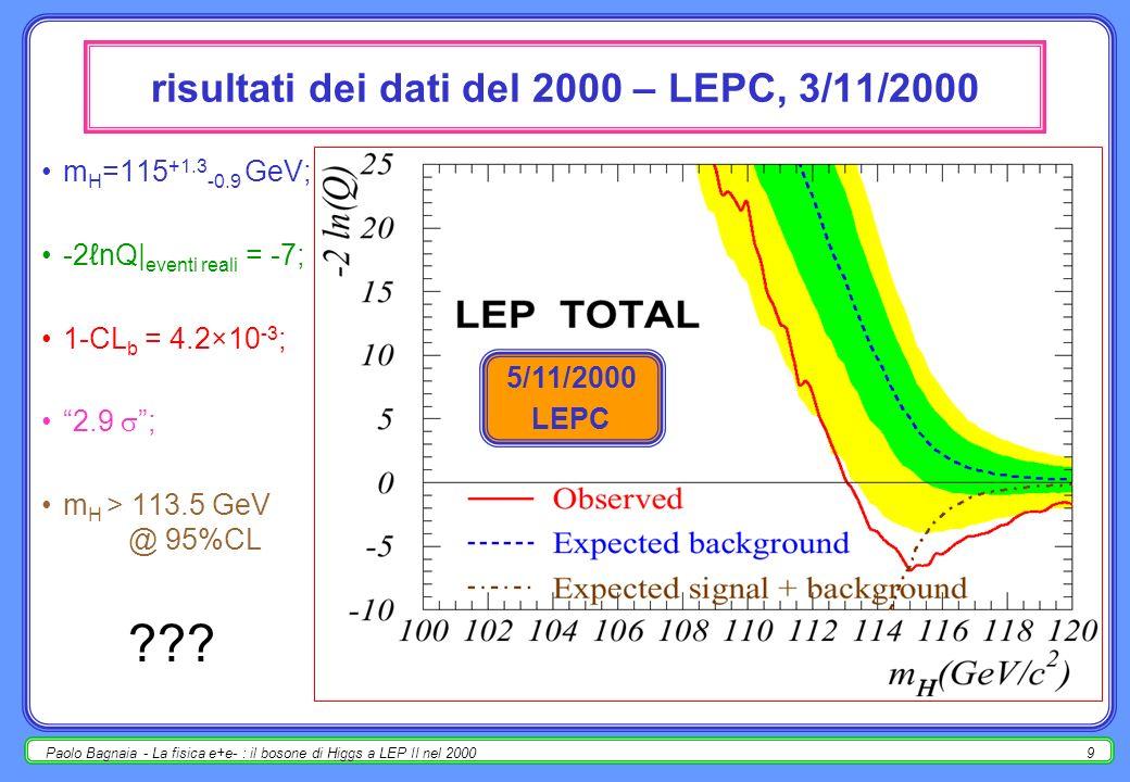 Paolo Bagnaia - La fisica e+e- : il bosone di Higgs a LEP II nel 20008 di solito il risultato viene mostrato in una figura con : ascisse : m H test mass; ordinate : -2 n Q per quel valore di m H ; valore di -2 n Q in : caso aspettato di s+b; caso aspettato di solo b (+ bande a ±1 e ±2 ); caso dei dati reali (); calcolo dei limiti - 4 esempio solamente