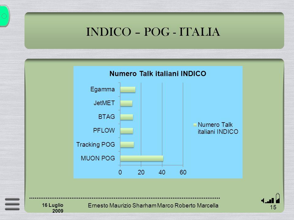 INDICO – POG - ITALIA Ernesto Maurizio Sharham Marco Roberto Marcella 15 16 Luglio 2009