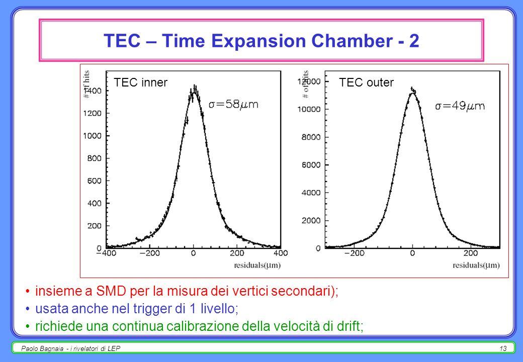 Paolo Bagnaia - i rivelatori di LEP12 TEC – Time Expansion Chamber - 1 raggio esterno 317 mm; due strati (inner 8 fili + outer 54 fili ); 80% CO 2, 20