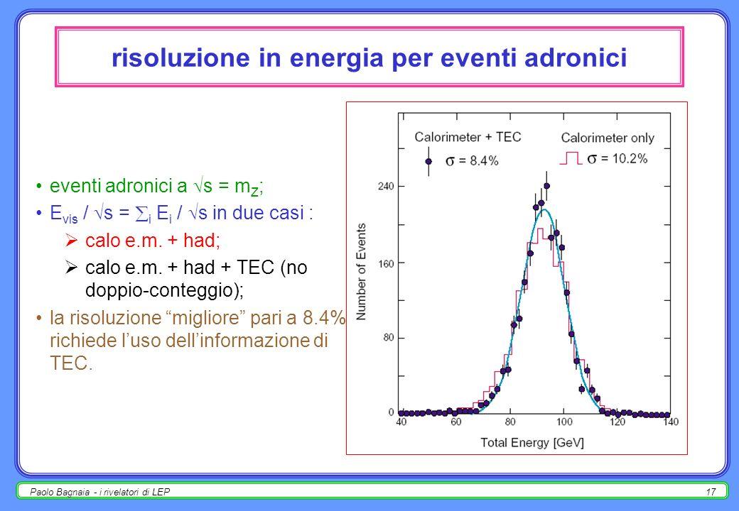 Paolo Bagnaia - i rivelatori di LEP16 calo adronico lastre di U impoverito (U 238 ) + camere proporzionali (370,000 fili); -filter in ottone (65%Cu, 3