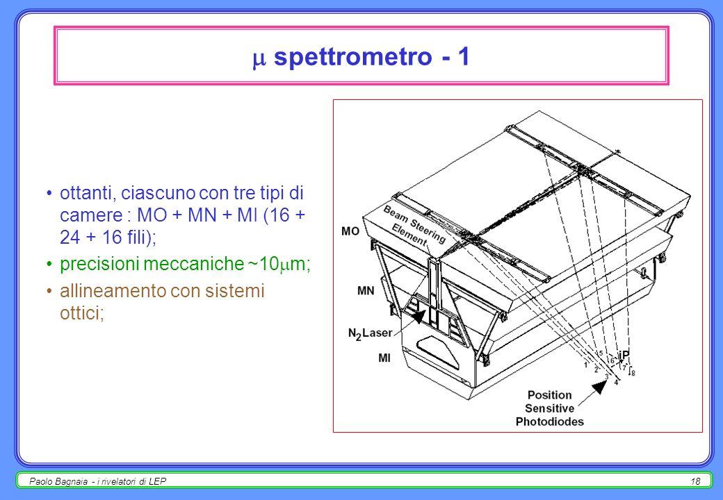 Paolo Bagnaia - i rivelatori di LEP17 risoluzione in energia per eventi adronici eventi adronici a s = m Z ; E vis / s = i E i / s in due casi : calo