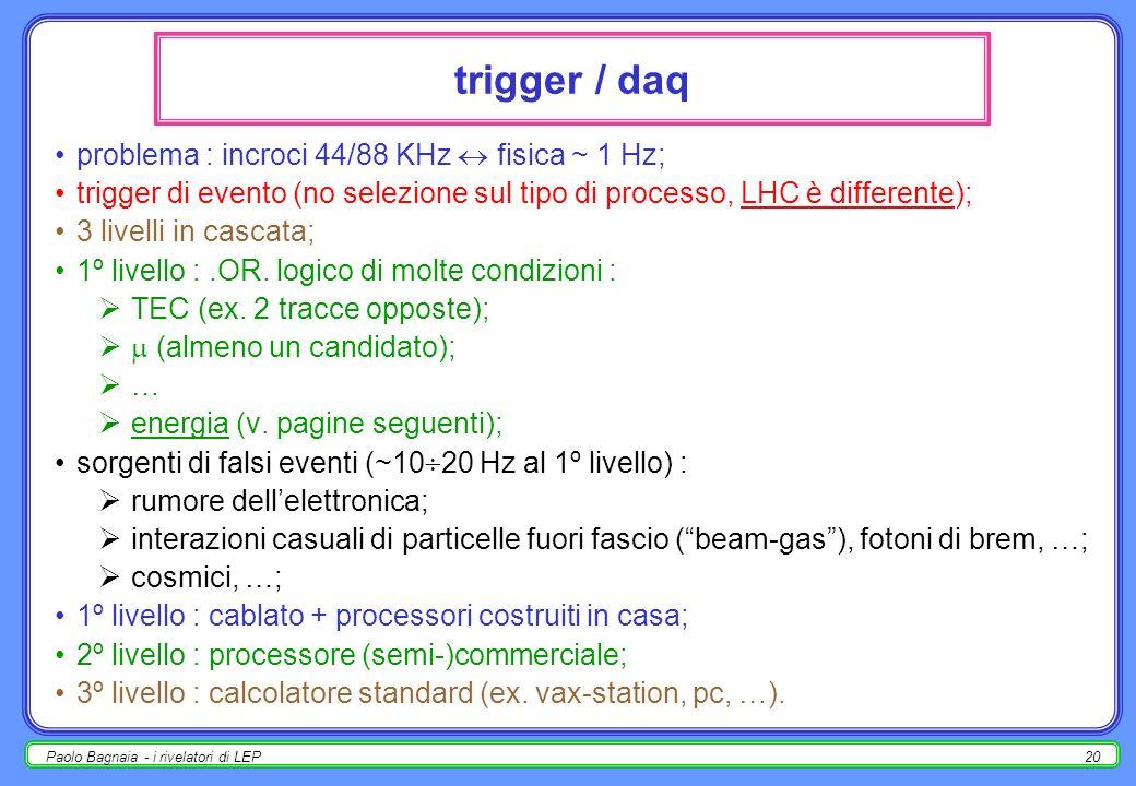 Paolo Bagnaia - i rivelatori di LEP19 spettrometro - 2 si misura la sagitta 1/p; pertanto (1/p) è aspettato gaussiano, mentre (p) ha distorsioni asimm