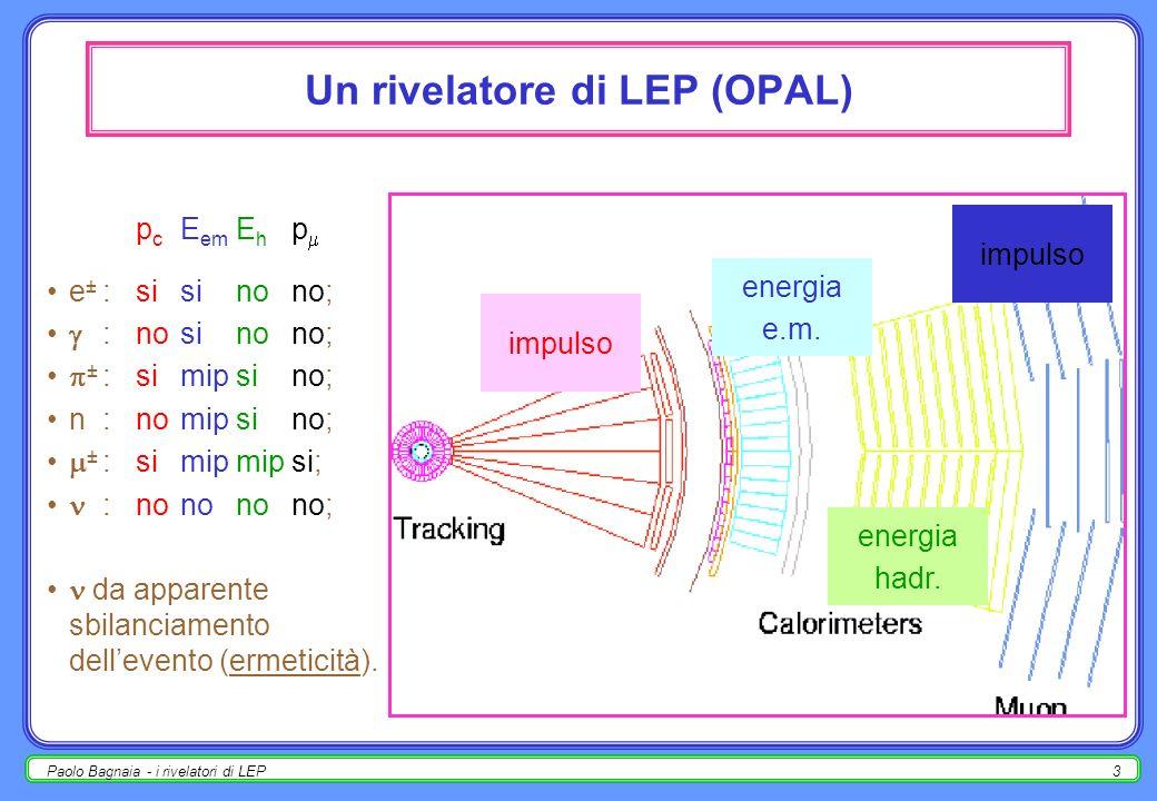 Paolo Bagnaia - i rivelatori di LEP3 Un rivelatore di LEP (OPAL) p c E em E h p e ± :sisinono; :nosinono; ± :simipsino; n:nomipsino; ± :simipmipsi; :nononono; da apparente sbilanciamento dellevento (ermeticità).