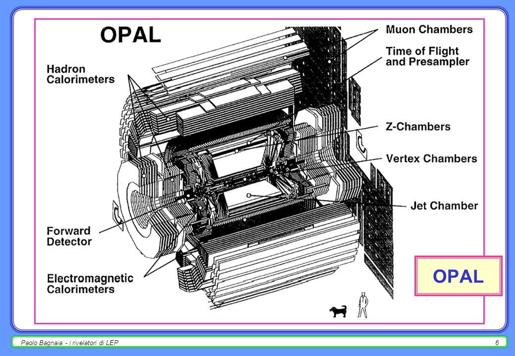 Paolo Bagnaia - i rivelatori di LEP16 calo adronico lastre di U impoverito (U 238 ) + camere proporzionali (370,000 fili); -filter in ottone (65%Cu, 35% Zn) + tubi prop.; BGO e had nel trigger di calorimetria (molti algoritmi in.OR., ex.