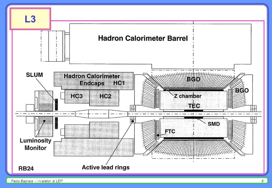 Paolo Bagnaia - i rivelatori di LEP18 spettrometro - 1 ottanti, ciascuno con tre tipi di camere : MO + MN + MI (16 + 24 + 16 fili); precisioni meccaniche ~10 m; allineamento con sistemi ottici;