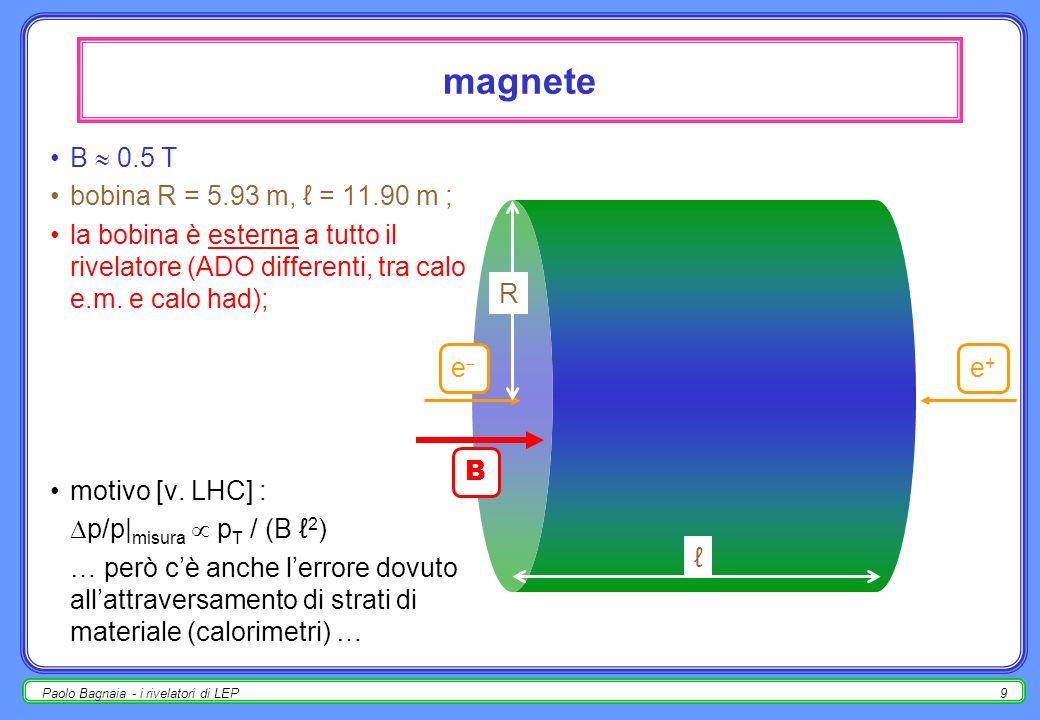 Paolo Bagnaia - i rivelatori di LEP19 spettrometro - 2 si misura la sagitta 1/p; pertanto (1/p) è aspettato gaussiano, mentre (p) ha distorsioni asimmetriche nelle code; istogramma E fascio / E = s / (2 p ); (m Z )/m Z = [ s / (2 p )] / 2.