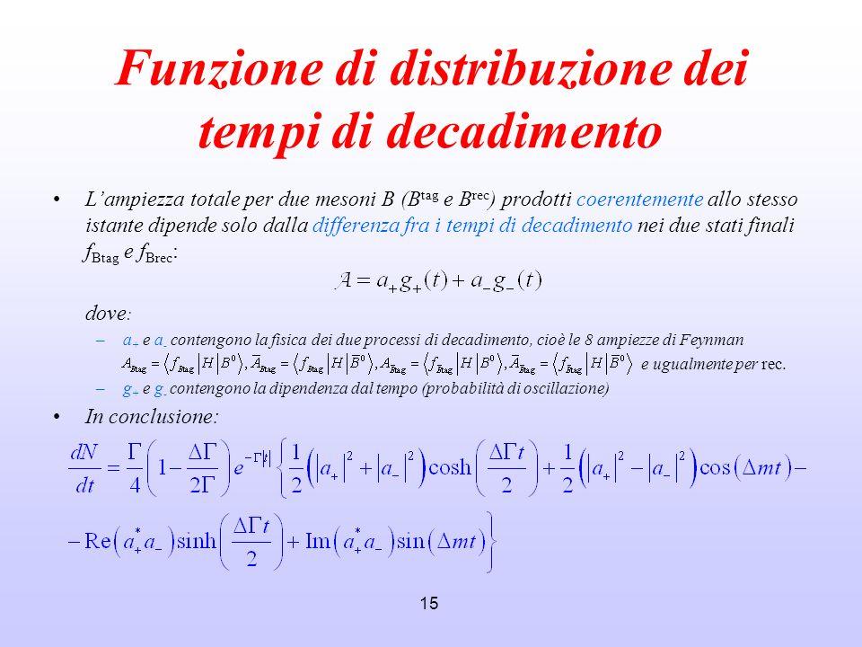 15 Funzione di distribuzione dei tempi di decadimento Lampiezza totale per due mesoni B (B tag e B rec ) prodotti coerentemente allo stesso istante di