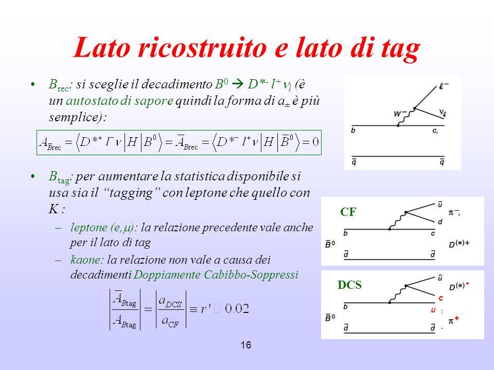16 Lato ricostruito e lato di tag B rec : si sceglie il decadimento B 0 D* - l + l (è un autostato di sapore quindi la forma di a ± è più semplice): B