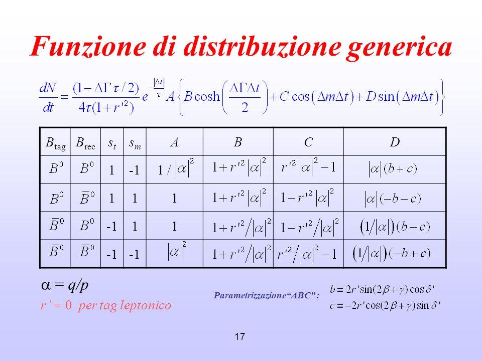 17 Funzione di distribuzione generica ParametrizzazioneABC : B tag B rec stst smsm ABCD 1 1 / 111 11 = q/p r = 0 per tag leptonico
