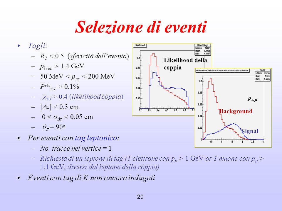 20 Selezione di eventi Tagli: –R 2 < 0.5 (sfericità dellevento) –p l rec > 1.4 GeV –50 MeV < p s < 200 MeV –P vtx -l > 0.1% – -l > 0.4 (likelihood cop