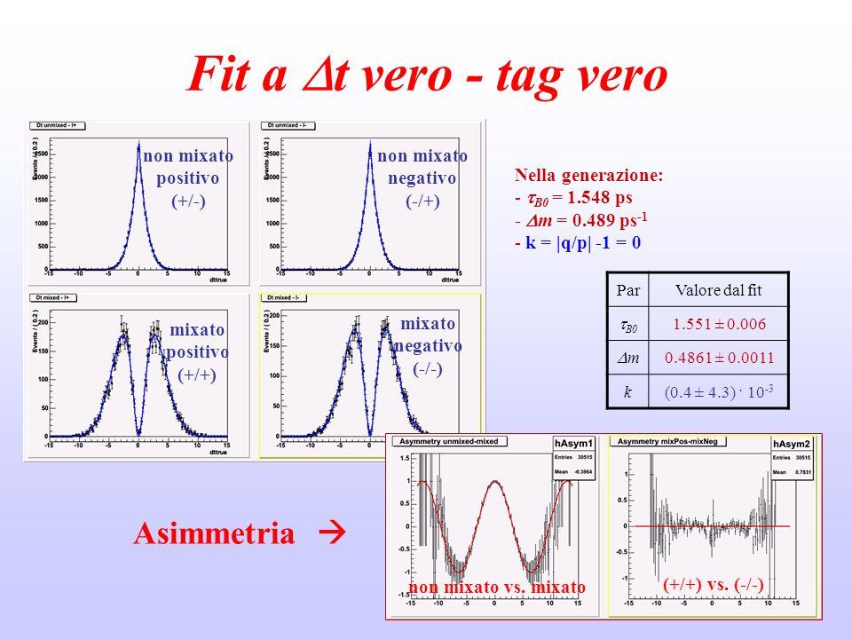 21 Fit a t vero - tag vero non mixato positivo (+/-) non mixato negativo (-/+) mixato negativo (-/-) mixato positivo (+/+) ParValore dal fit B0 1.551