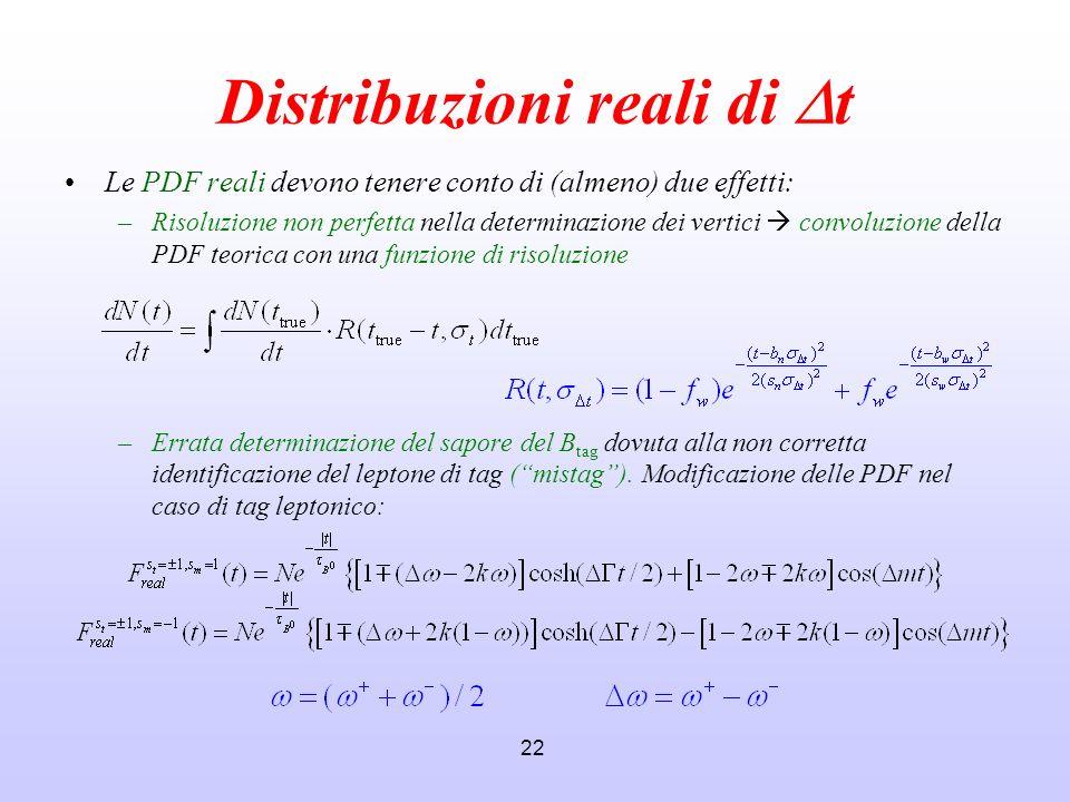 22 Distribuzioni reali di t Le PDF reali devono tenere conto di (almeno) due effetti: –Risoluzione non perfetta nella determinazione dei vertici convo