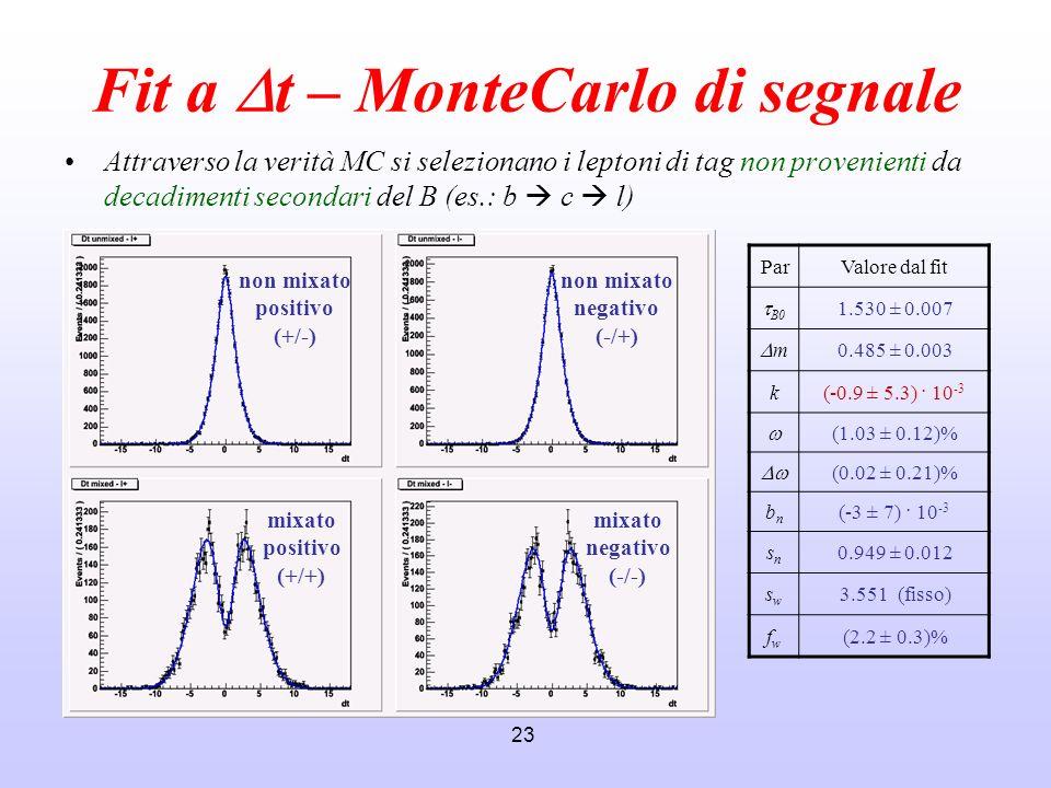 23 Fit a t – MonteCarlo di segnale ParValore dal fit B0 1.530 ± 0.007 m 0.485 ± 0.003 k(-0.9 ± 5.3) · 10 -3 (1.03 ± 0.12)% (0.02 ± 0.21)% bnbn (-3 ± 7