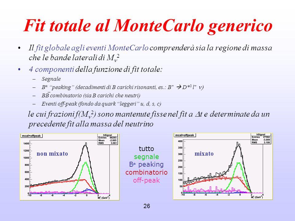 26 Fit totale al MonteCarlo generico Il fit globale agli eventi MonteCarlo comprenderà sia la regione di massa che le bande laterali di M 2 4 componen
