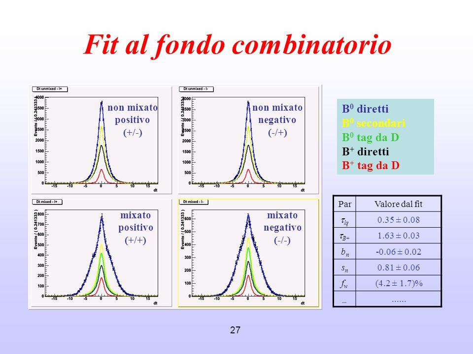 27 Fit al fondo combinatorio ParValore dal fit lq 0.35 ± 0.08 B+ 1.63 ± 0.03 bnbn -0.06 ± 0.02 snsn 0.81 ± 0.06 fwfw (4.2 ± 1.7)%......... non mixato