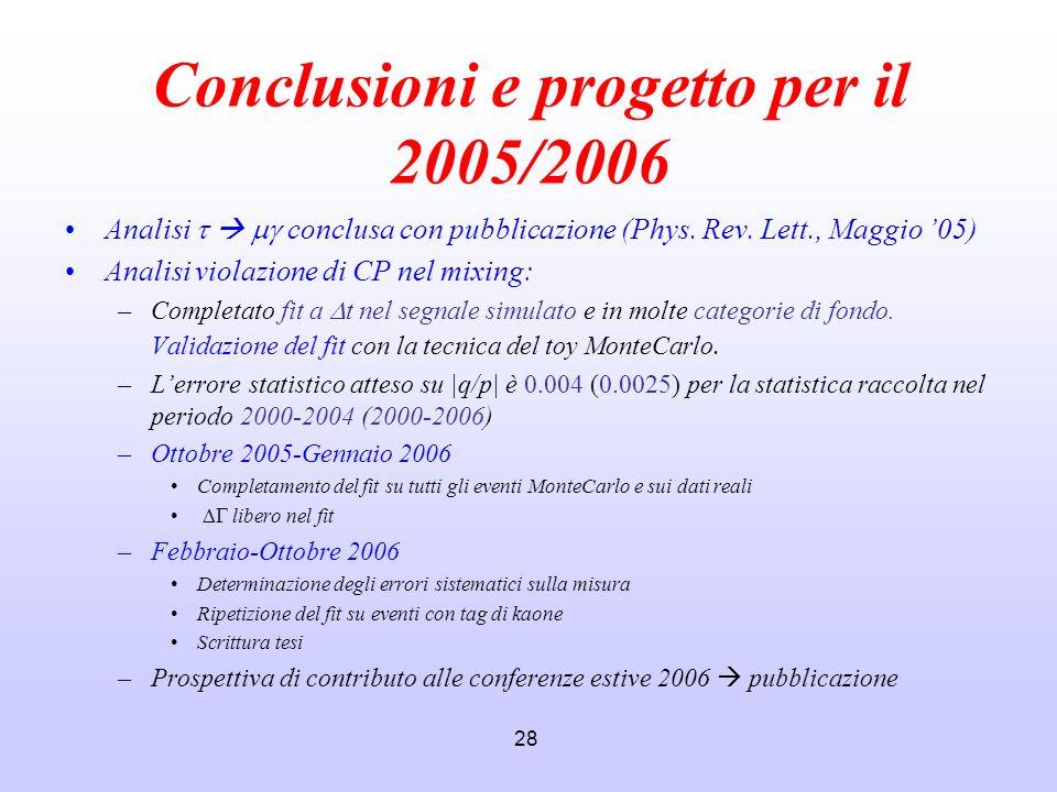 28 Conclusioni e progetto per il 2005/2006 Analisi conclusa con pubblicazione (Phys. Rev. Lett., Maggio 05) Analisi violazione di CP nel mixing: –Comp