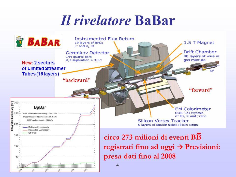 4 Il rivelatore BaBar circa 273 milioni di eventi BB registrati fino ad oggi Previsioni: presa dati fino al 2008 forward backward New: 2 sectors of Li