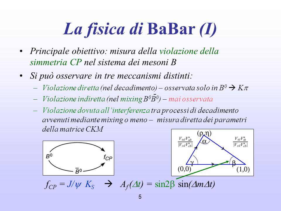 5 La fisica di BaBar (I) Principale obiettivo: misura della violazione della simmetria CP nel sistema dei mesoni B Si può osservare in tre meccanismi