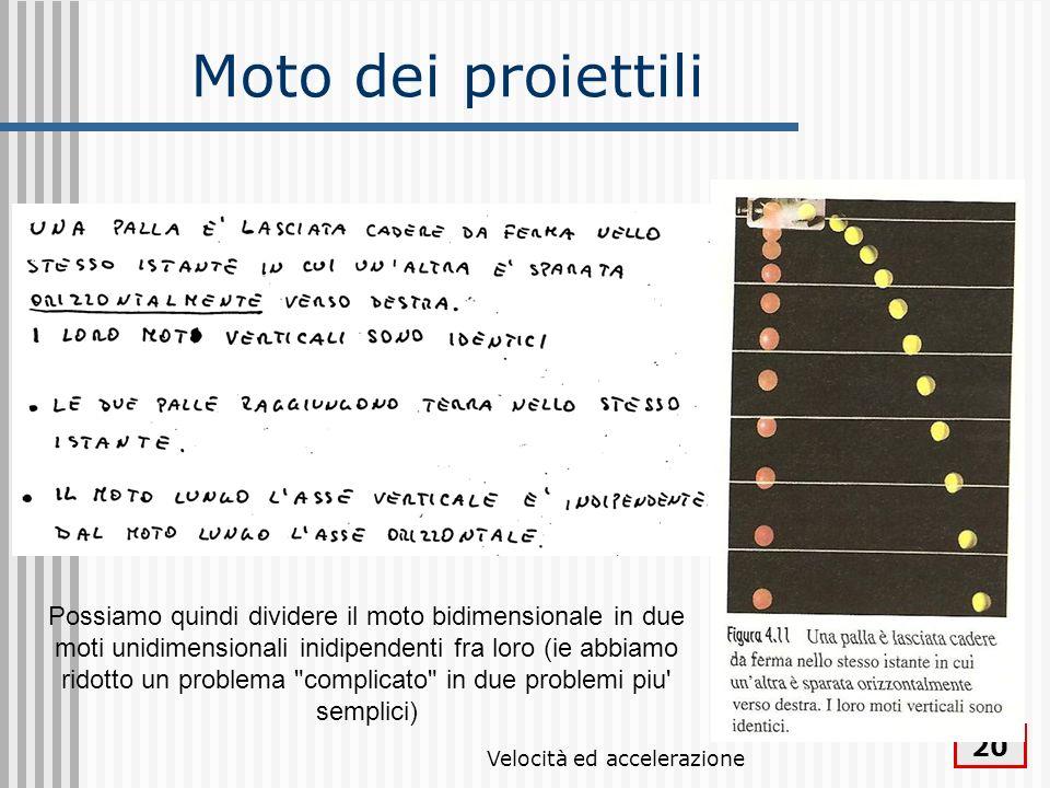 Velocità ed accelerazione 20 Moto dei proiettili Possiamo quindi dividere il moto bidimensionale in due moti unidimensionali inidipendenti fra loro (i