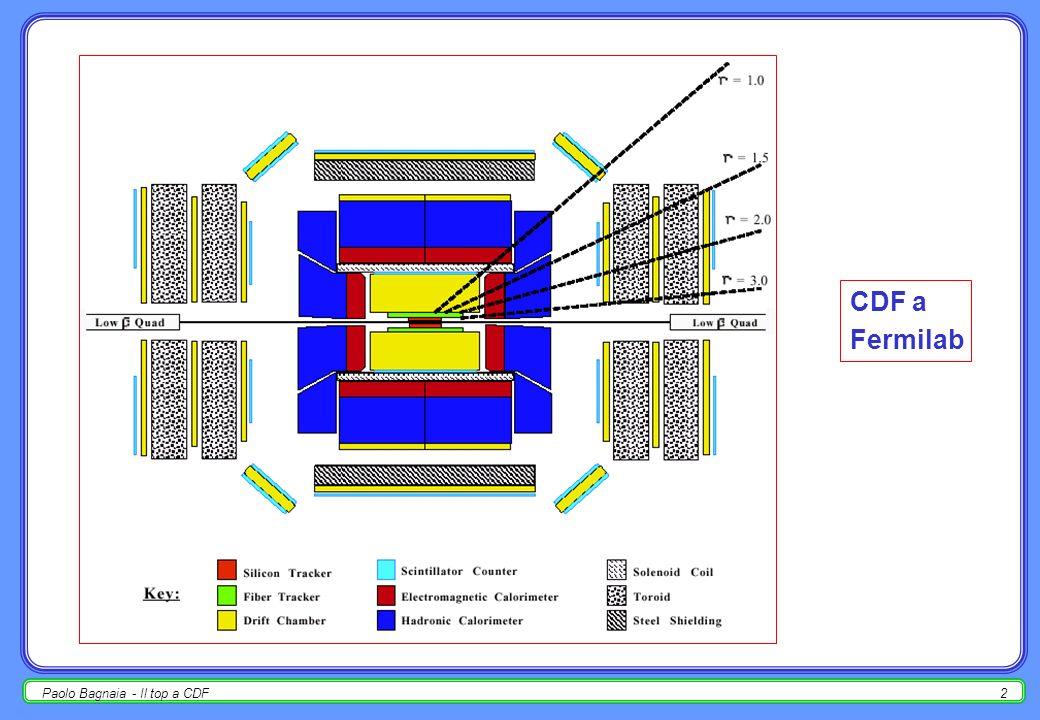 Paolo Bagnaia - Il top a CDF1 CDF è un rivelatore al Collider antiprotone-protone di Fermilab; Fermilab opera a s = 1.8 TeV nel CM antiprotone-protone (2.0 TeV da questanno, 2001); CDF (e laltro rivelatore, D0) sono attivi da quasi 15 anni; per le caratteristice delle interazioni adroniche, LHC; qui parliamo solo della misura della massa del quark t.