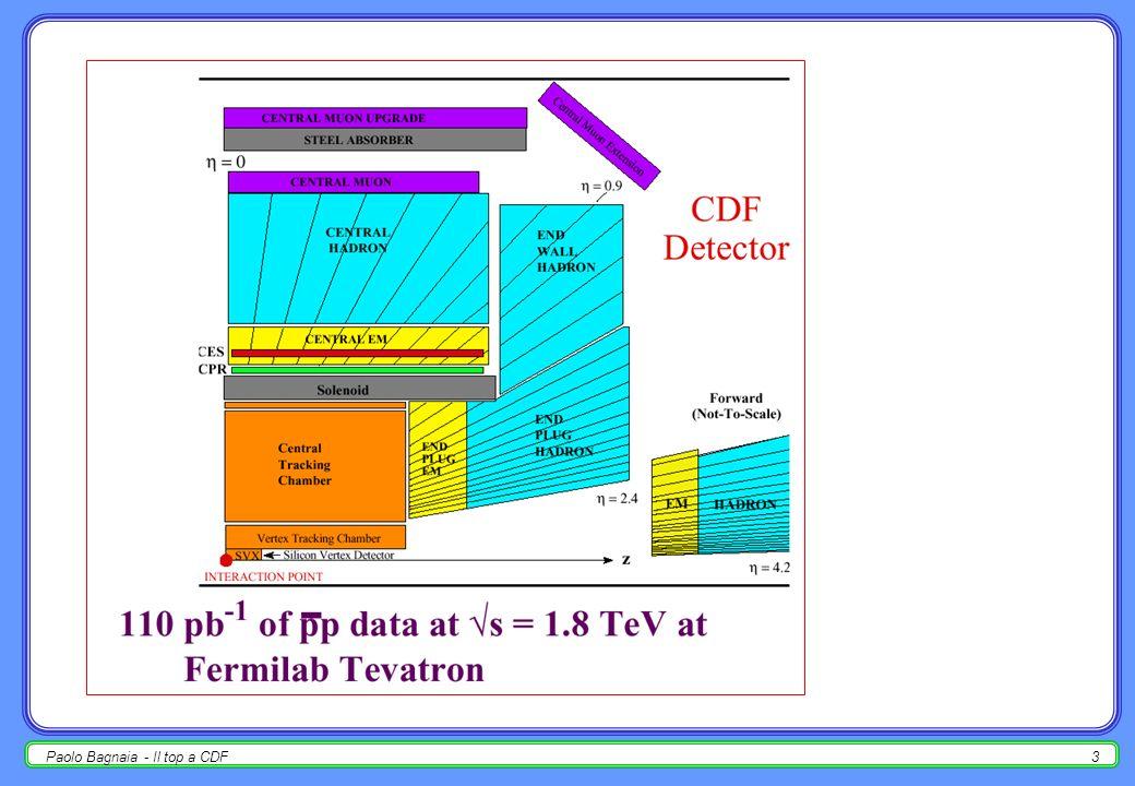 Paolo Bagnaia - Il top a CDF2 CDF a Fermilab