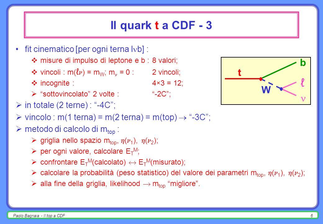 Paolo Bagnaia - Il top a CDF5 Il quark t a CDF - 2 selezione per + - bbE T M : coppia + - : p T > 20 GeV, | | < 1, isolamento, p T opposto in ; : m( + - / e + e - ) non in 75 105 GeV (no Z) [no taglio se e ]; no con E T > 10 GeV; 2 jets con E T > 10 GeV a | | < 2; E T M > 25 GeV [presenza di ]; se (E T M ) vicino a ±, E T M > 25 GeV [no, no semilept.].