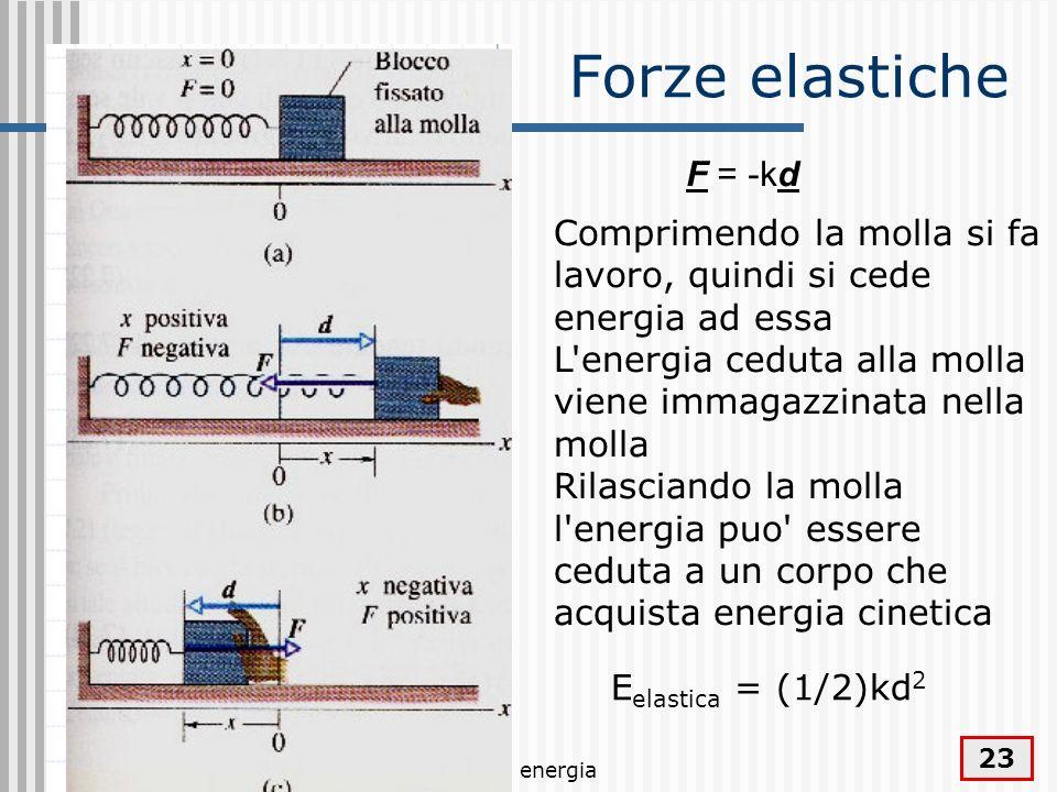 Lavoro ed energia 23 Forze elastiche F = -kd Comprimendo la molla si fa lavoro, quindi si cede energia ad essa L energia ceduta alla molla viene immagazzinata nella molla Rilasciando la molla l energia puo essere ceduta a un corpo che acquista energia cinetica E elastica = (1/2)kd 2