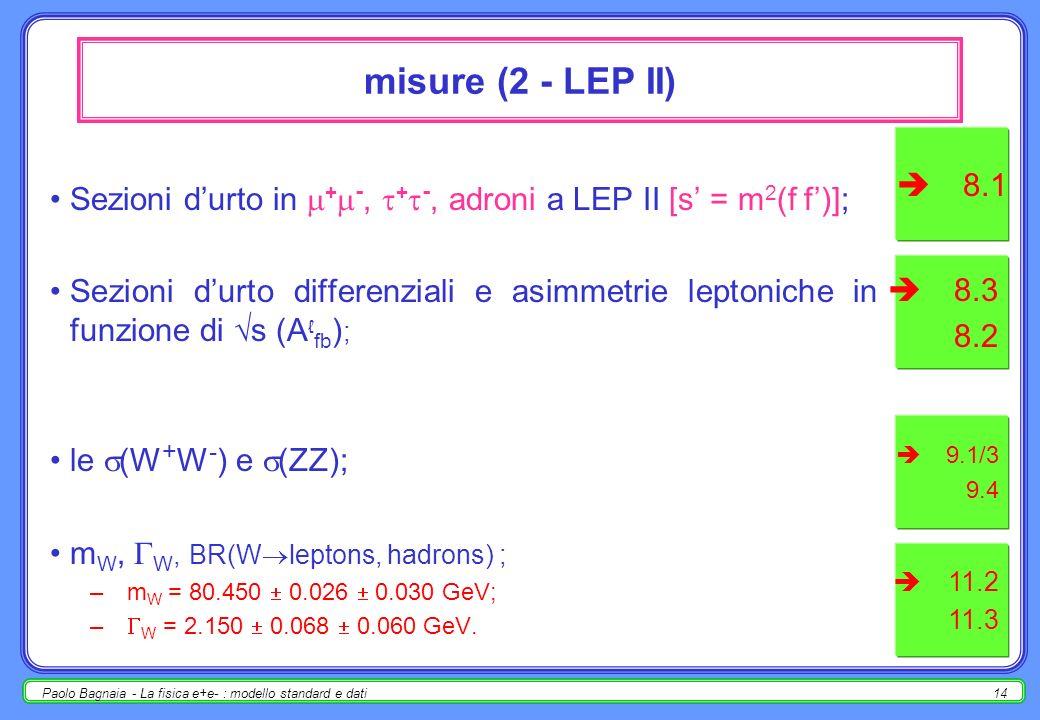 Paolo Bagnaia - La fisica e+e- : modello standard e dati13 5.2 - Larghezze parziali al polo in quark b,c (R 0 b/c = b/c / had ) le ellissi contengono il 68% di probabilità; SM indica il valore predetto, la freccia è ±1 in m t ; [ricordare nel 199x...