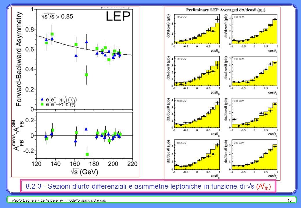 Paolo Bagnaia - La fisica e+e- : modello standard e dati15 8.1 8.1 - Sezioni durto in + -, + -, adroni a LEP II [s = m 2 (ff)]