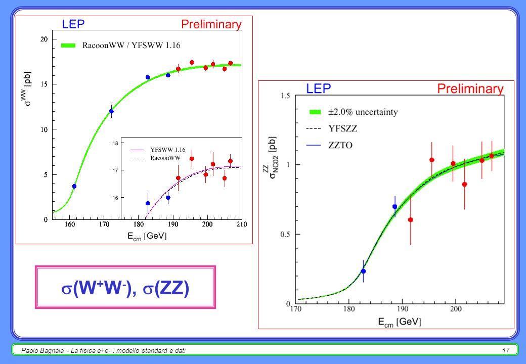 Paolo Bagnaia - La fisica e+e- : modello standard e dati16 8.2-3 - Sezioni durto differenziali e asimmetrie leptoniche in funzione di s (A fb )