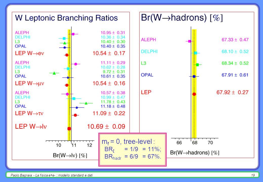 Paolo Bagnaia - La fisica e+e- : modello standard e dati18 m W, W : m W = 80.450 0.026 0.030 GeV; W = 2.150 0.068 0.060 GeV.